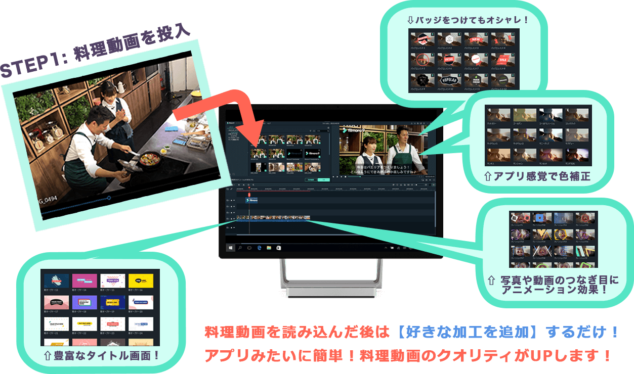 Filmora(フィモーラ)の動画編集機能説明