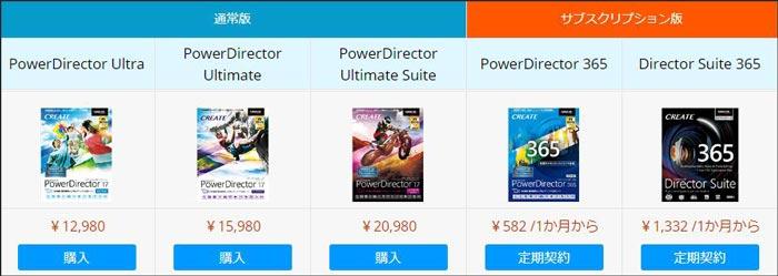 PowerDirector価格