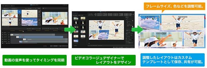 PowerDirector編集